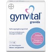 GynVital® gravida
