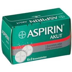 ASPIRIN® Akut