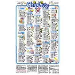 ChipListe® als Poster