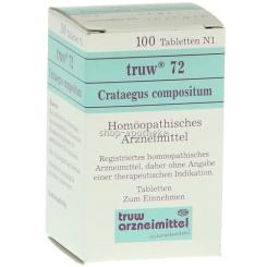 Composita Truw 72 Crataegus Tabl.