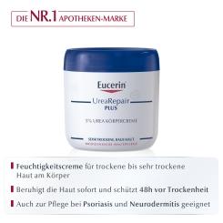 Eucerin® UreaRepair PLUS 5% UREA Körpercreme