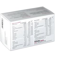 Giloba® Intenz 160