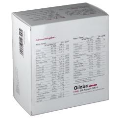 Giloba® Intenz 320