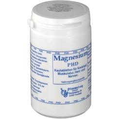 Magnesium PHD