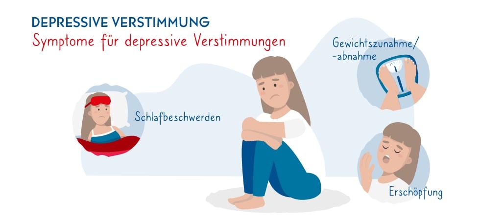 Depressive Verstimmung - Was kann ich tun? | shop-apotheke.at